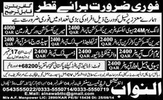 Staff Required for an International Company in Qatar