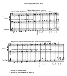 Chalumeau Range | complete buzz tone fingering chart is linked.