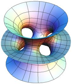 Costa's minimal surface | an embedded minimal surface discovered in 1982 by mathematician Celso José da Costa. Also a surface of finite topology, which means that it can be formed by puncturing a compact surface. Topologically, it is a thrice-punctured torus. Costa surface can be described using the Weierstrass zeta and the Weierstrass elliptic functions.