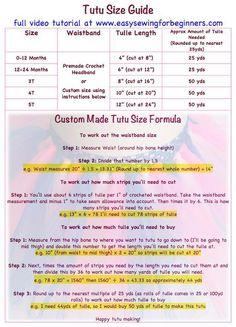 (9) Name: 'Sewing : How to Make a Tutu - THANKYOU EDITION!