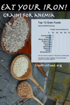 Iron In Grains: Grain Foods High In Iron | Iron Rich Foods