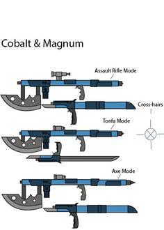nioh how to get tonfa gun