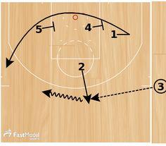 "Basketball Play - Memphis Grizzlies ""Blind Pig"""