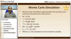 Monte Carlo Simulation Method | ApnaCourse
