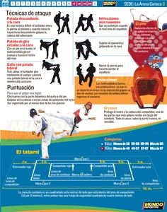 Taekwondo Río 2016 Karate, Olympic Taekwondo, Marshal Arts, Yoga Images, Self Defense Tips, Kickboxing, Mens Fitness, Girl Power, Martial