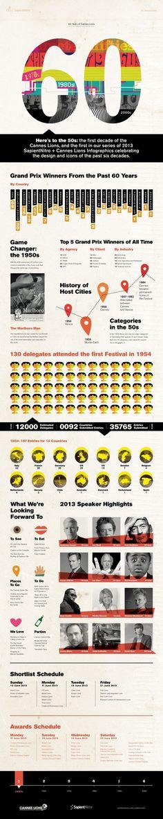 infografico conta historia e evolucao de cannes
