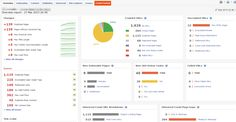 DeepCrawl When it comes to on-page and Panda audits, DeepCrawl is my right-hand man.