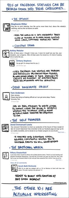 5 Types of Annoying People on Facebook Infographic