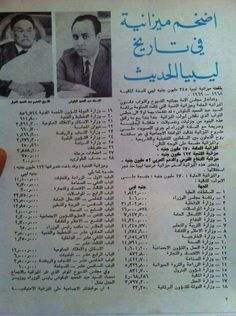 Libya Annual budget 1968-69 Muammar Gaddafi, Modern History, World Best Photos, The Past, Germany, Pepsi, Budget, Memories, Sayings