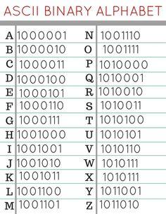 Binare optionen studie von chartsignales