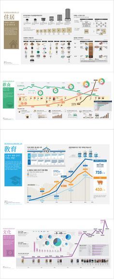 [인포그래픽_전시] 광복 70주년기념 특별기획전 '사랑하라! 대한민국' - 인포그래픽으로 보는 대한민국 70년