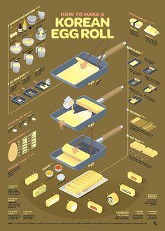 1710 Korean Egg Roll Infographic Poster on Behance Poster Retro, Poster S, Poster Layout, Poster Vintage, Menu Design, Food Design, Korean Egg Roll, Poster Festival, Recipe Drawing
