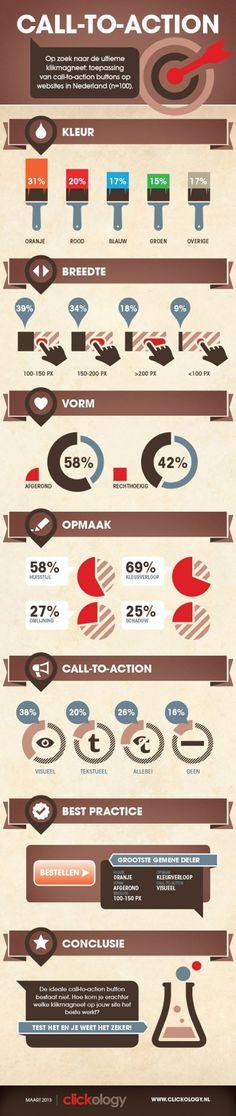 Wat is de ideale call-to-action button? Onderzoek obv 100 buttons op Nederlandse websites