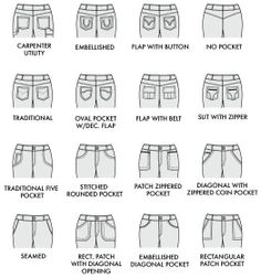 Easy Fashion Advice That Anyone Can Use – Fashion Trends Fashion Terminology, Fashion Terms, Fashion Advice, Fashion Ideas, Sewing Pants, Sewing Clothes, Diy Clothes, Techniques Couture, Sewing Techniques