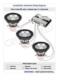 Top 10 Subwoofer Wiring Diagram Free Download 3svc 4 Ohm Mono Top 10