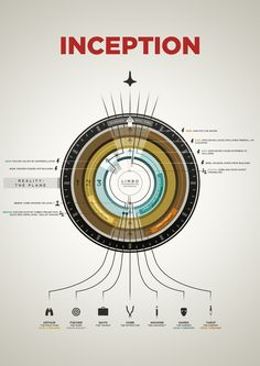Loved that movie. This infograph might just help explain the complex story. #infographic # poster