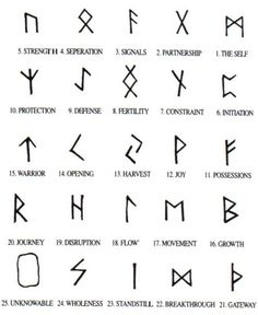 runes ~ I actually think these are really cute, small tattoos can say so much! Love this