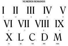 Los números romanos del 1 al 10, además, 50, 100, 500, 1000.