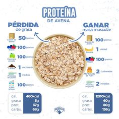 * 11 Healthy Breakfast Rich in Fiber With Oatmeal (Recipes Included) Awesome Amazing Oat protein to los. Healthy Life, Healthy Snacks, Healthy Recipes, Clean Eating Snacks, Healthy Eating, Comidas Fitness, Protein, Gourmet Recipes, Food Print