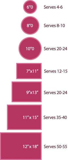 Cake sizes and servings. Good to know when planning that wedding cake on a budget. Do It Yourself Wedding, Plan Your Wedding, Wedding Planning, Wedding Ideas, Party Planning, Event Planning Tips, Event Planning Business, Wedding Advice, Wedding Blog