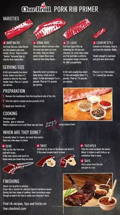 Pork Rib Primer, grilling Baby backs, spare ribs, st. louis and country style ribs http://live.charbroil.com/pork-rib-primer?utm_source=news&utm_medium=email&utm_campaign=sotg                                                                                                                                                      More