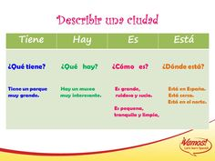 I hope you are all very well! Find below a summary of what we did today in class ********************************************************* We worked with the following VIDEO about the city of Valencia Ejemplos Valencia está en la costa mediterránea En Valencia está la Ciudad de las Artes y las Ciencias Valencia es una ciudad moderna y antigua …