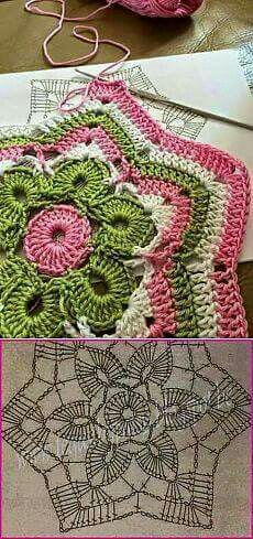 Crochet mandala patterns are a vibrant way to add yarny goodness to your home. This free crochet pattern is bright and beautiful, allowing you to use up scraps Crochet Motifs, Crochet Blocks, Crochet Diagram, Crochet Doilies, Crochet Flowers, Crochet Stitches, Crochet Patterns, Lace Doilies, Afghan Patterns
