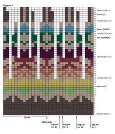 Diagram 2_Istexgenser Fair Isle Knitting Patterns, Knitting Charts, Knit Patterns, Baby Knitting, Knitted Hats, Crochet Hats, Crochet Wall Hangings, Icelandic Sweaters, Pullover