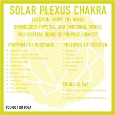 Learn each Chakra or Spiral Energy Center and how to heal yourself and how to reach spiritual enlightment or Ascension. It's I👁️ Corrie Pinkney or King Lit who bring you this Light. Chakra Heilung, Chakra Mantra, Chakra Crystals, Chakra Meditation, Crown Chakra, Throat Chakra, Solar Plexus Chakra Healing, Root Chakra Healing, Healing Stones