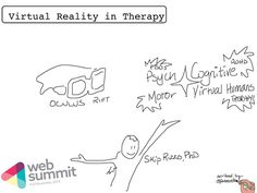 Sketchnotes Virtual Reality in the real world #WebSummit