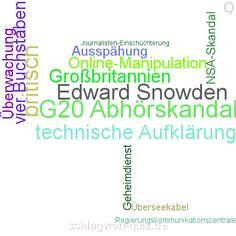 Welche Organisation suchen wir? Lösung: http://schlagwort-quiz.de/raetsel/122
