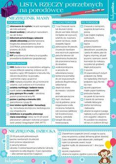 Torba do szpitala do porodu: co wziąć na porodówkę dla mamy, co dla dziecka + lista do druku | Baby online