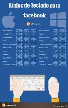 Atajos de teclado para Facebook. Infografía en español. #CommunityManager