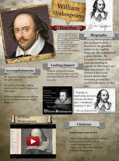 Shakespeare revealed порно смотреть онлайн