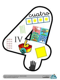 La Eduteca: RECURSOS INFANTIL | Cartel del Nº 4 para decorar el aula