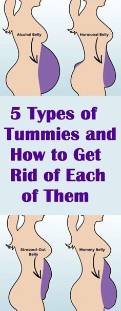 5 Types of Tummies and How to Get Rid of Each of Them – Holistic Family Tips