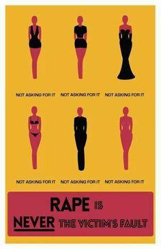 Direito das Mulheres Women's rights. O Estupro nunca é culpa da Vítima.