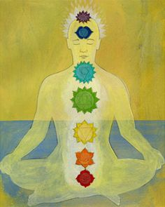 A Guide to the Chakras