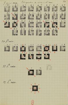 Fig. 21.1. Jules Bourgoin. Figures d'échiquiers. Études pour le tome 3 de…