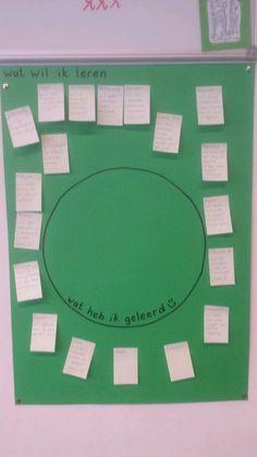 Mogelijkheid tot binnenklasdifferentiatie: leerdoelen plannen met jongere.