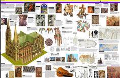 En sentido peyorativo se denominó arte gótico al arte septentrional occidental europeo comprendido entre el románico y el renacimiento y gót...