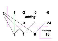 Synthetic Division Practice Problems