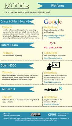 I'm a teacher. Which environment should I use if I want to teach through a #MOOC?