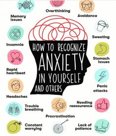 "910 Likes, 41 Comments - What's Your Story? (@wesurvived) on Instagram: ""Anxiety or just hangry? No for real though- anxiety is a beast and if you or someone you know are…"""