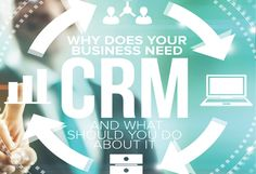 CRM+-+Does+Your+Business+Need+It?