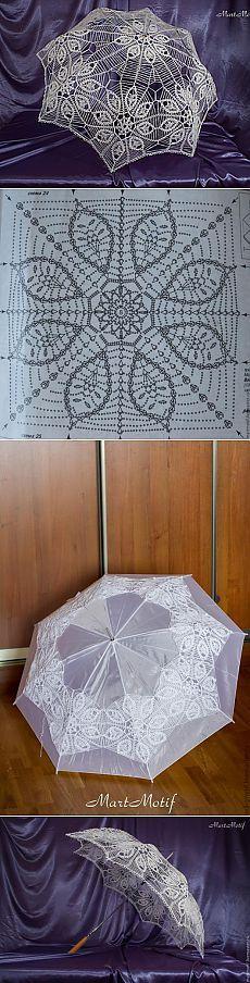 Как создается зонтик от солнца - Ярмарка Мастеров - ручная работа, handmade