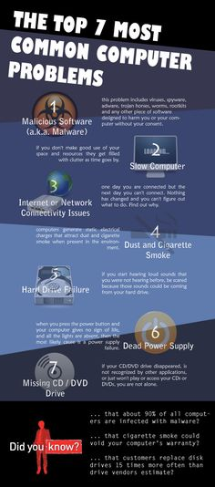 7 Most Common Computer Problems