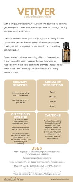 With a unique, exotic aroma, Vetiver is known to provide a calming, grounding effect on emotions—making it ideal for massage therapy and promoting restful sleep. Are Essential Oils Safe, Essential Oil Uses, Vetiver Oil, Oils For Life, Healing Oils, Doterra Essential Oils, Massage Therapy, Natural Medicine, Natural Oils