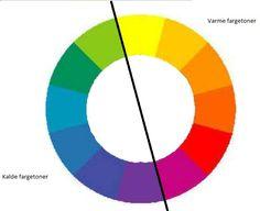 ittens fargelære - Google Search