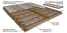 Storage sheds wood floor system